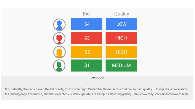 google-ads-how-ad-rank-works-screen-ii