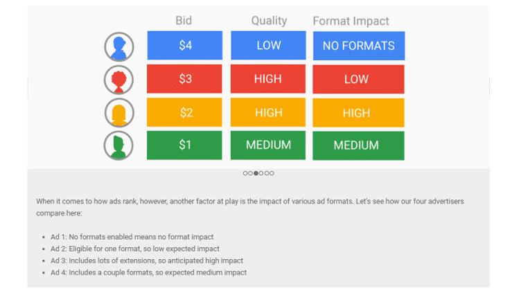 google-ads-how-ad-rank-works-screen-iii