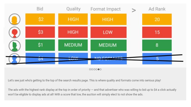 google-ads-how-ad-rank-works-screen-v